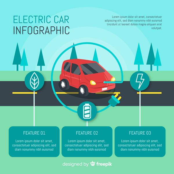 Blog Infographic.fw